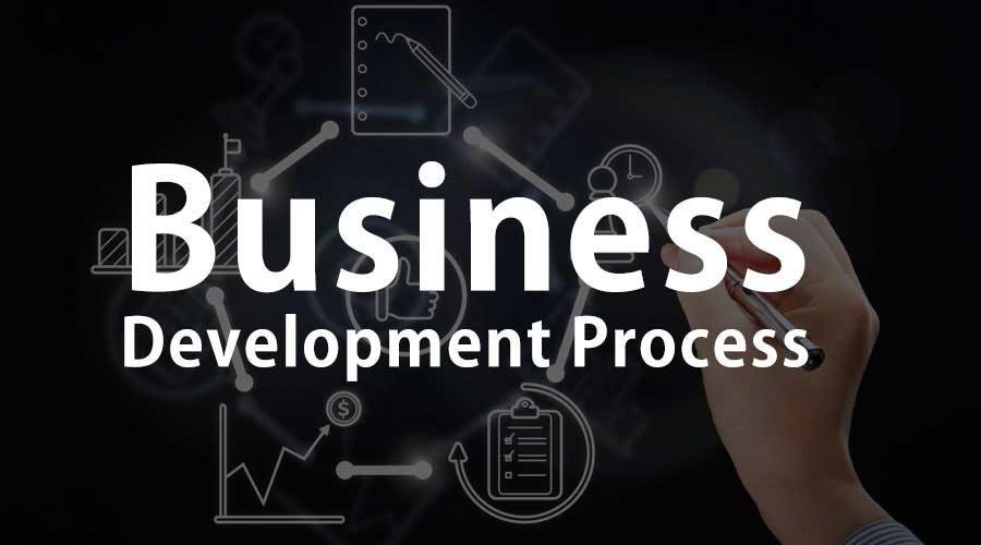 Διαδικασίες ίδρυσης επιχειρήσεων